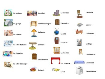 French Rooms & Furniture Speaking Activity for Small Groups (Quick Prep)