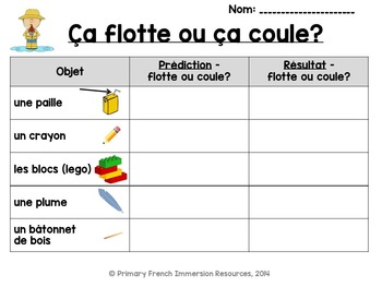 French states of matter unit - Les solides, les liquides et les gaz