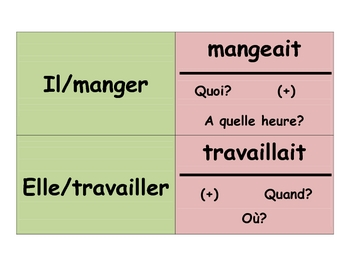 French Imperfect Speaking Activity (Memory with Sentences)