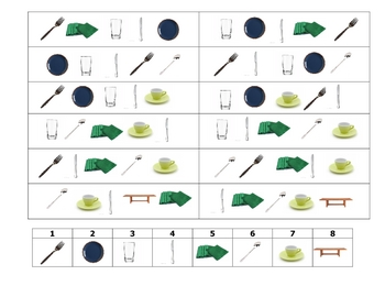 French Speaking Activity to Practice Utensils (Le Couvert)