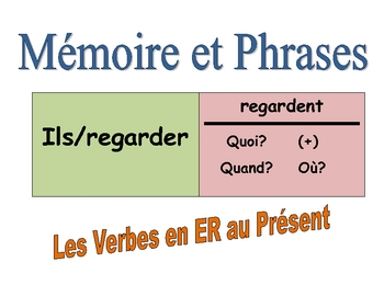 French ER Verbs Speaking Activity (Memory with Sentences)