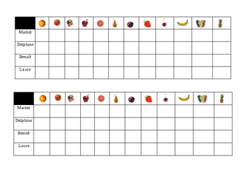French Speaking Activity with Fruit Vocabulary