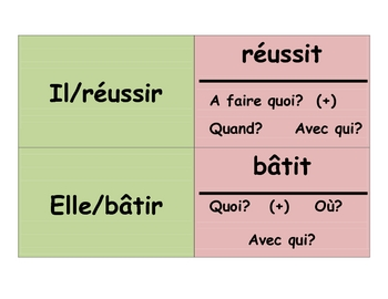 French IR Verbs Speaking Activity (Memory with Sentences)