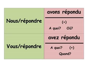 French Passé Composé (Avoir) Speaking Activity (Memory with Sentences)
