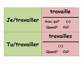 French Regular Verbs Speaking Activity (Memory with Sentences)