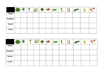 French Speaking Activity with Vegetable Vocabulary