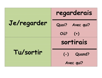 French Conditional Speaking Activity (Memory with Sentences)