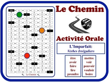 French Imperfect (Irregular Verbs) Speaking Activity. Quick Set-Up