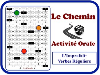 French Imperfect (Regular Verbs) Speaking Activity. Quick Set-Up