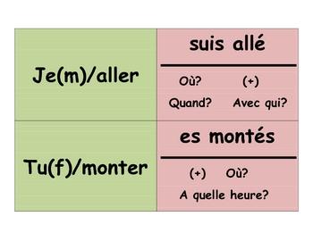 French Passé Composé (Être)Speaking Activity (Memory with Sentences)