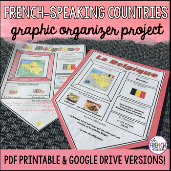 French-Speaking Countries Graphic Organizer Project