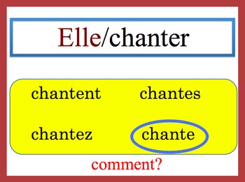 French Regular Verbs (ER, RE, IR) Speaking and Writing Powerpoint Activity