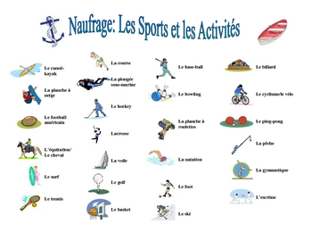 French Sports  Speaking and Writing  Activity (Naufrage)
