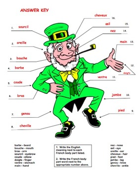 French St. Patrick's Day Label the Leprechaun Body Parts