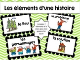 French Story Elements Retelling Mini Poster Set