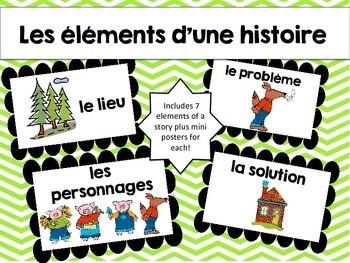 French Story Elements Retelling Mini Poster Set