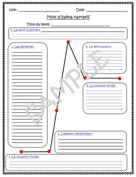 French Story Plot Graphic Organizer / Le schéma narratif