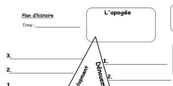 French - Story Writing - Story Map - Language
