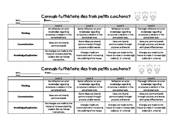 French Structures mini-project - 3 Petits Cochons (Grade 3)
