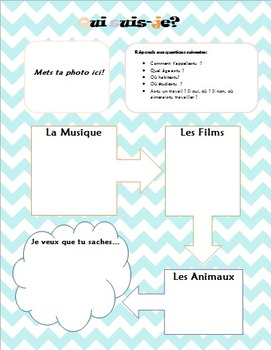 French Student Profile