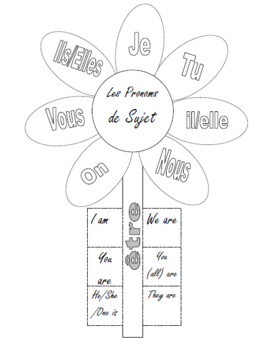 French Subject Pronoun Graphic Organizer