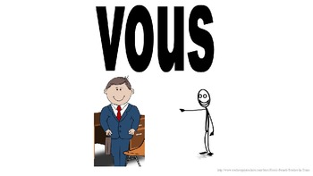 French Subject Pronouns Quick Lesson or Flashcards