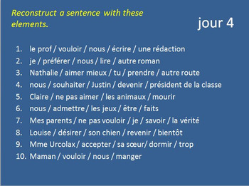 French Subjunctive BELLWORK Bundle