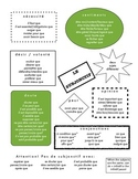 Subjunctive / Subjonctif Reference Guide (French)