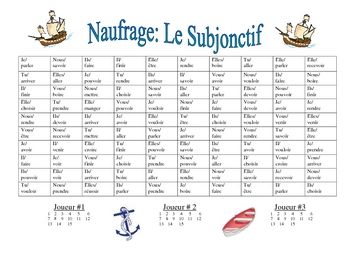 French Subjunctive Verb Form Activity (Naufrage)