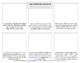 French Substitute Activities Bundle #1 - Sub plans for Fre