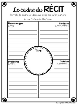 FRENCH No Prep Supply Teacher Activities /Trousse de suppléante