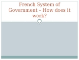 French System of Government – How does it work?