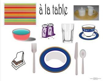 French Table Setting Vocabulary by Barbara Saul | TpT