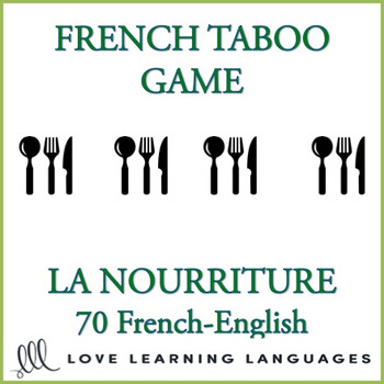 French Taboo Game - La Nourriture