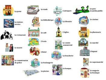 French City Locations Task Cards, Vocabulary