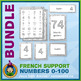 French Teaching Material - Numbers 0 to 100 - Abstract