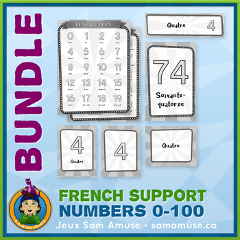 French Numbers 0 to 100 • Posters & Flash Cards • Circus Theme