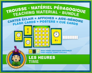 French Teaching Material - Time Clock - Circus