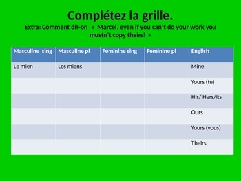 French Teaching Resources. Possessive Pronouns.