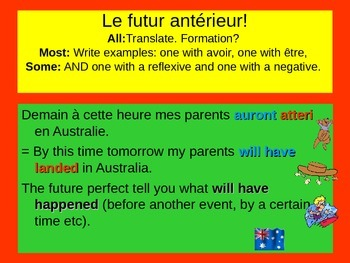 French Teaching Resources. The Future Perfect.