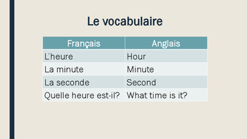 French Telling Time Lesson