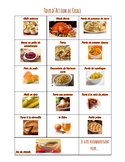 French Thanksgiving Food Activities