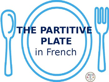 French: The Partitive Plate