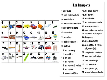 French Transportation- Les Transports Vocabulary Teaching Posters Powerpoint