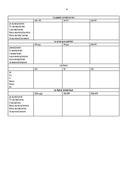 French Verb Cheat Sheet and Drill Sheets