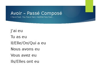 French Verb Conjugations: Avoir