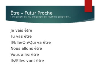 French Verb Conjugations: Être