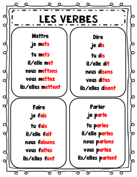 French Verb Dictionary