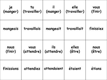 French Imperfect Activity for Groups