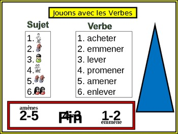 French Accent & Spelling-Change Verbs Writing Activity, Powerpoint